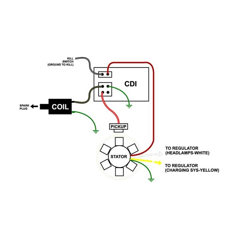 6249 Cdi Performance Gy6 4t 50cc 150cc Scooter Chinois 3760003454848 on cdi ignition coil diagram